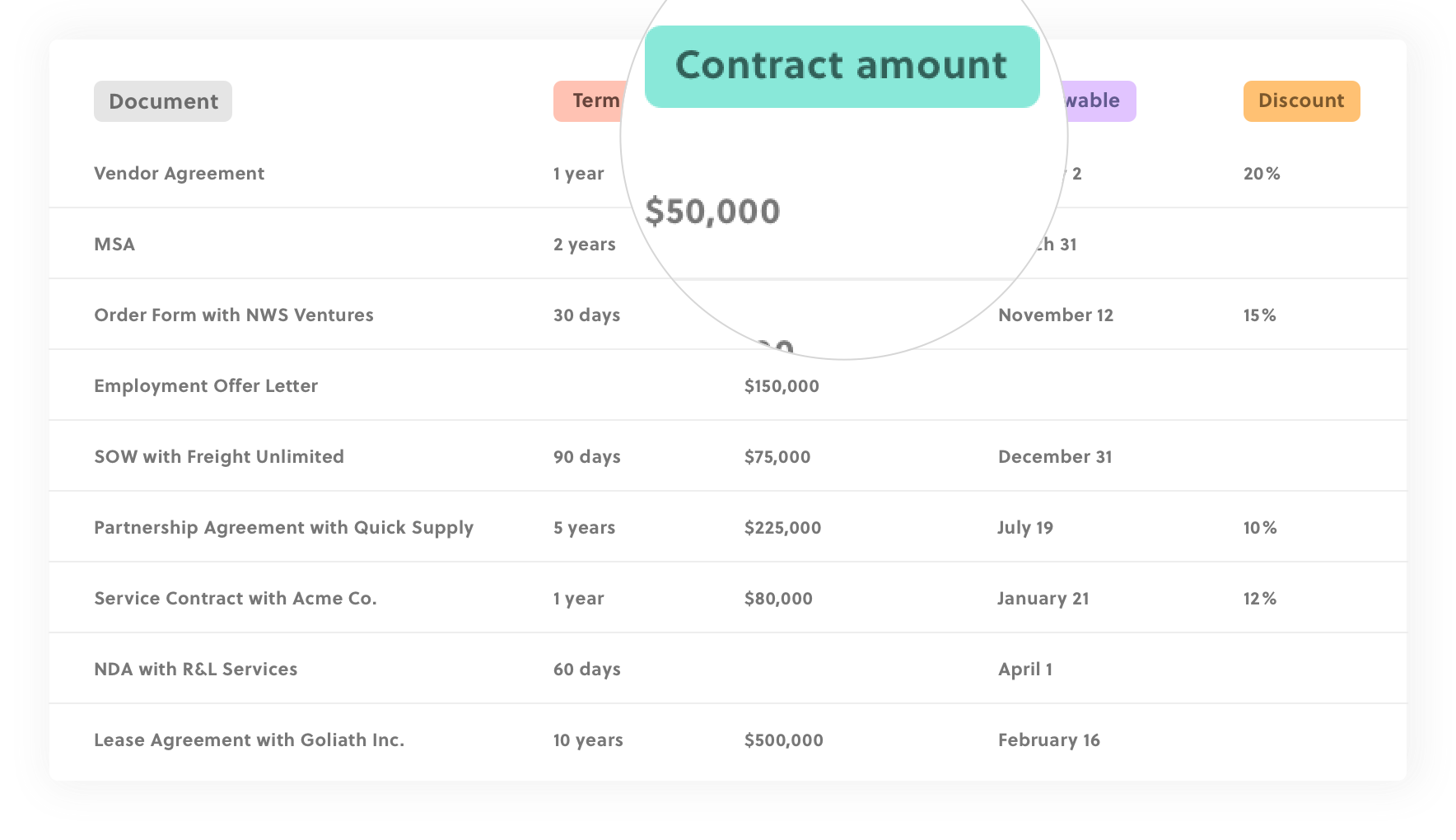 Smart fields: Compare thousands of documents in seconds